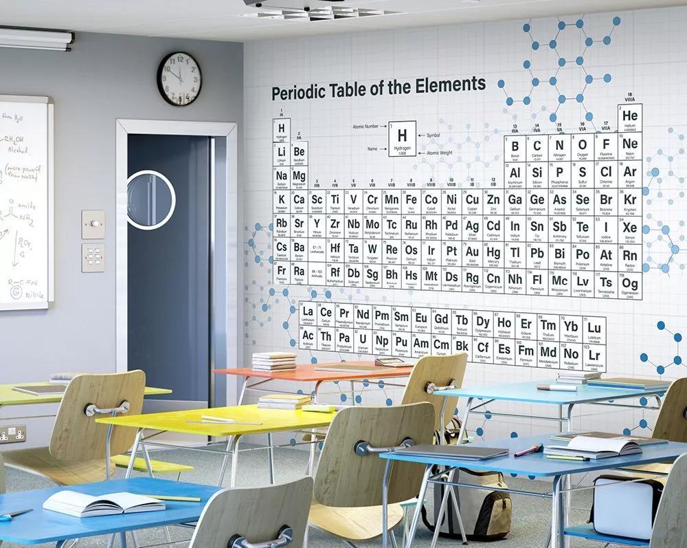 Fali poszter periódusos rendszer mintával